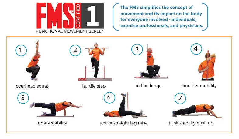 FMS-positions
